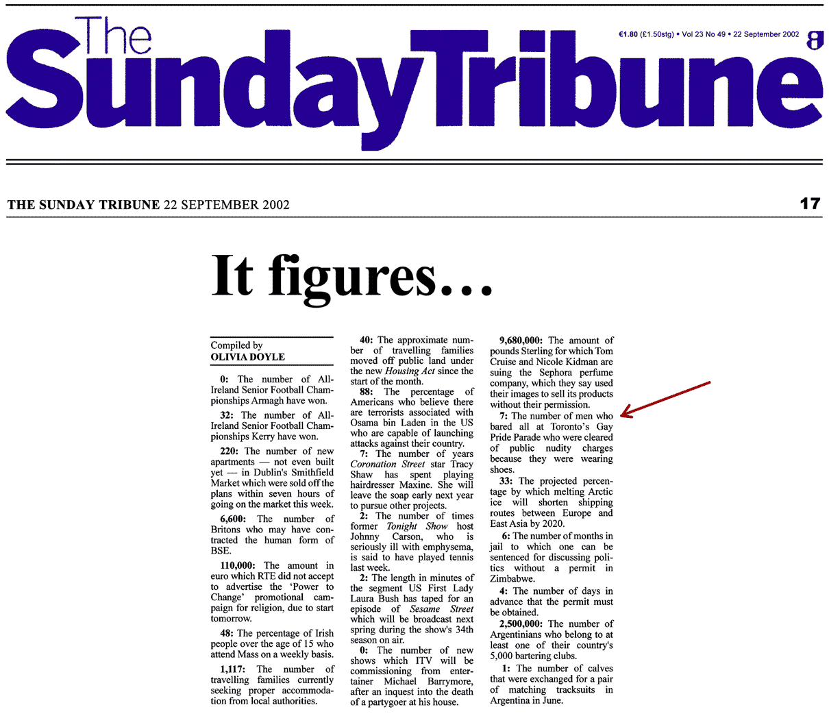 Sunday Tribune [Dublin, Ireland] 2002-09-22 Charges gone